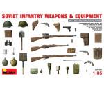 MiniArt 35102 - Soviet Infantry Weapons and Equipment
